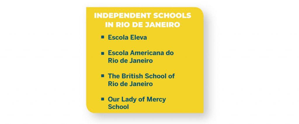 Independent Schools in Rio de Janeiro